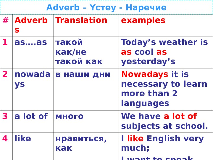 Adverb – Үстеу - Наречие # Adverb s Translation examples 1 as…. as такой как /