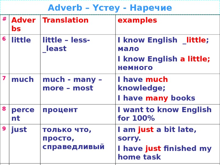 Adverb – Үстеу - Наречие # Adver bs Translation examples 6 little – less- _least I
