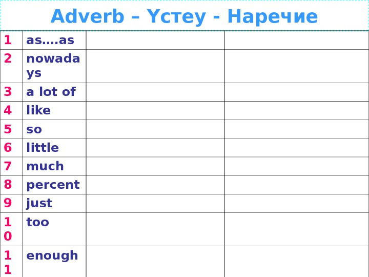 Adverb – Үстеу - Наречие 1 as…. as 2 nowada ys 3 a lot of 4