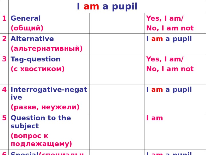 I am a pupil 1 General (общий) Yes, I am/ No, I am not 2 Alternative
