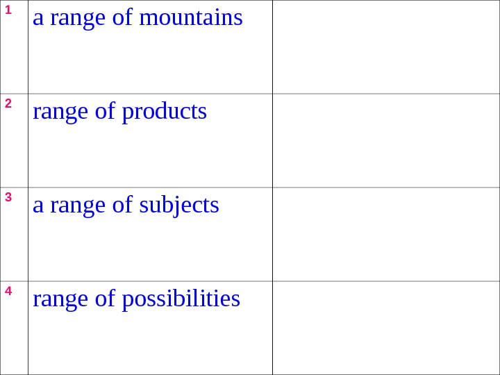 1 a range of mountains 2 range of products 3 a range of subjects 4 range