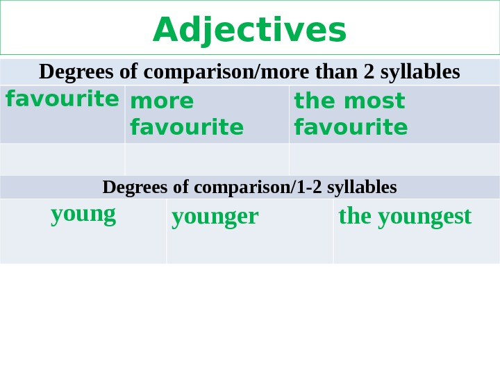 Adjectives Degrees of comparison/more than 2 syllables favourite more favourite the most favourite Degrees of comparison/1