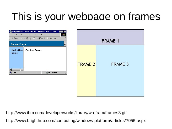 This is your webpage on frames http: //www. ibm. com/developerworks/library/wa-fram/frames 3. gif http: //www. brighthub. com/computing/windows-platform/articles/7055.
