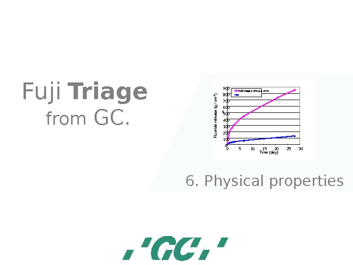 Fuji  Triage  from GC. 6. Physical properties 0100200300400500600700800900 0 5 10 15 20 25