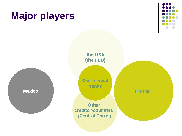 Major players Other creditor-countries (Central Banks) the USA (the FED)  the IMF Commercial banks Mexico