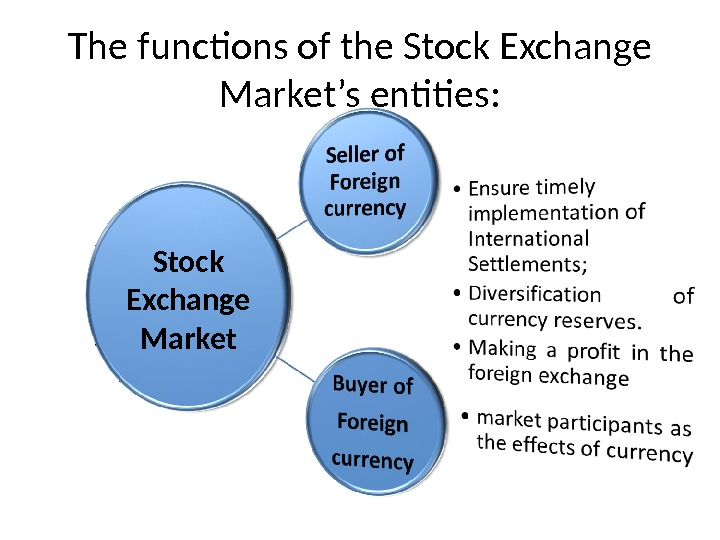 The functions of the Stock Exchange Market's entities: Stock Exchange Market