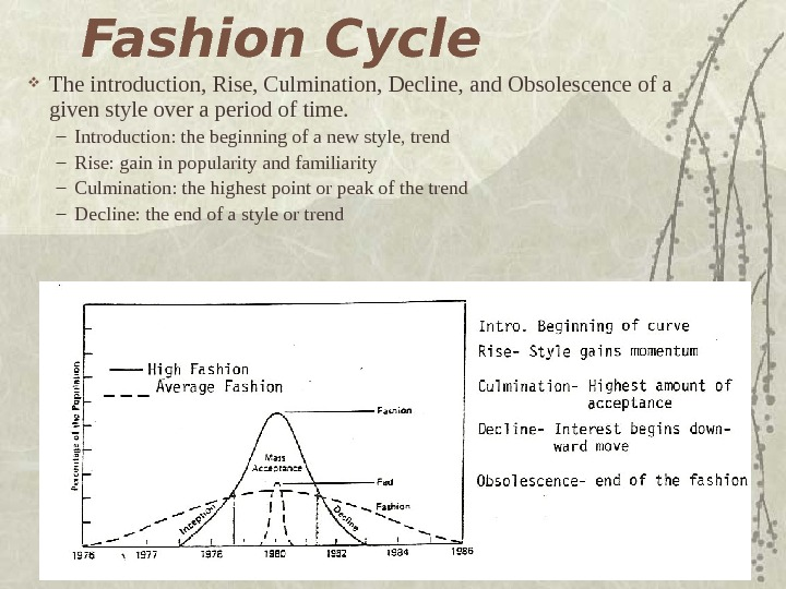 Fashion Cycle The introduction, Rise, Culmination, Decline, and Obsolescence of a given style over