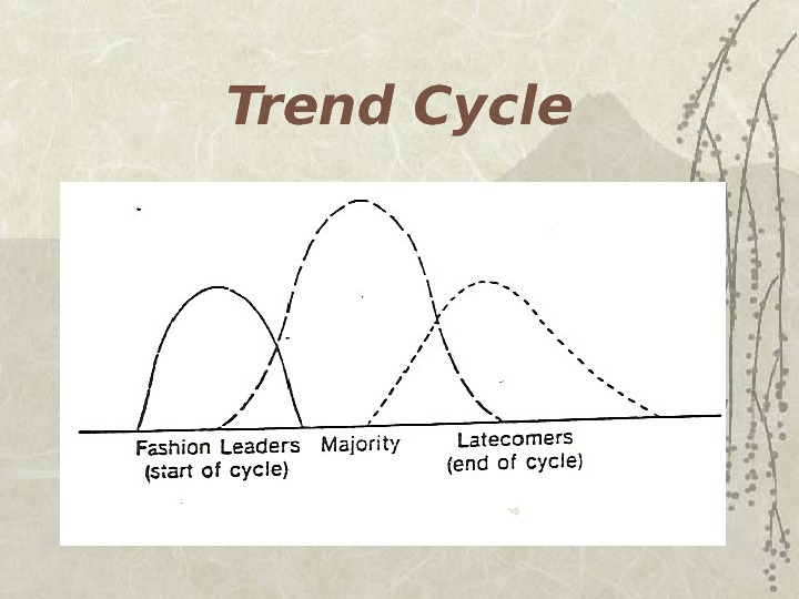 Trend Cycle