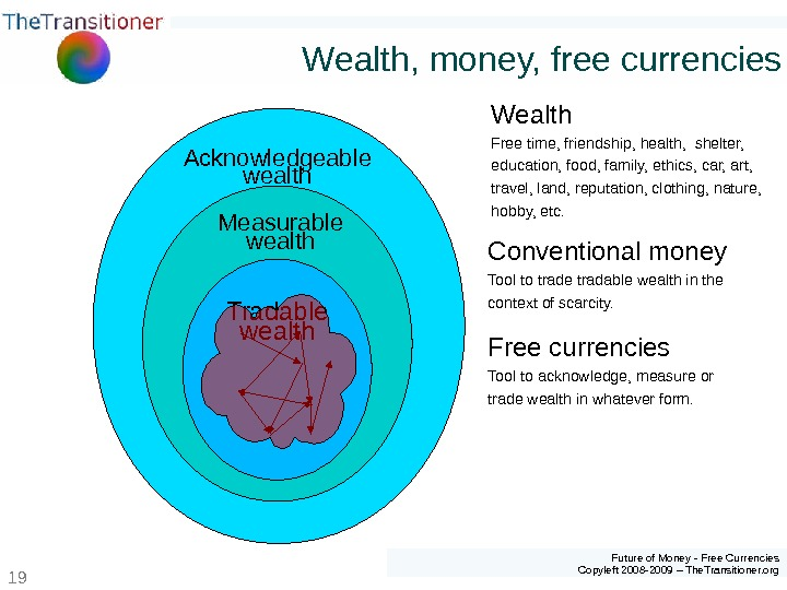 Future of Money - Free Currencies Copyleft 2008 -2009 – The. Transitioner. org 19 Wealth, money,
