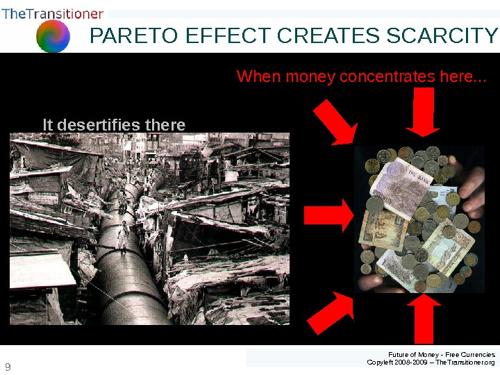Future of Money - Free Currencies Copyleft 2008 -2009 – The. Transitioner. org 9 PARETO EFFECT