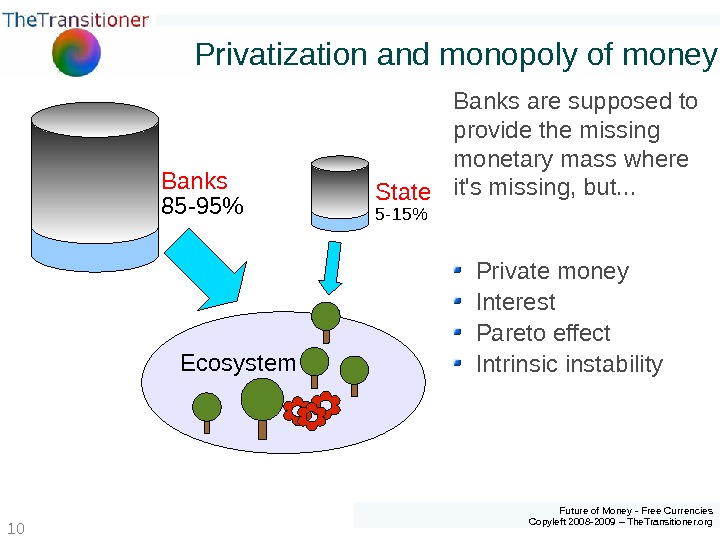 Future of Money - Free Currencies Copyleft 2008 -2009 – The. Transitioner. org 10 Privatization and