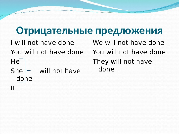 Отрицательные предложения I will not have done You will not have done He She  will