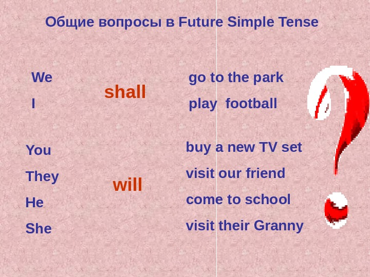 Общие вопросы в Future Simple Tense We I You They He She shall will