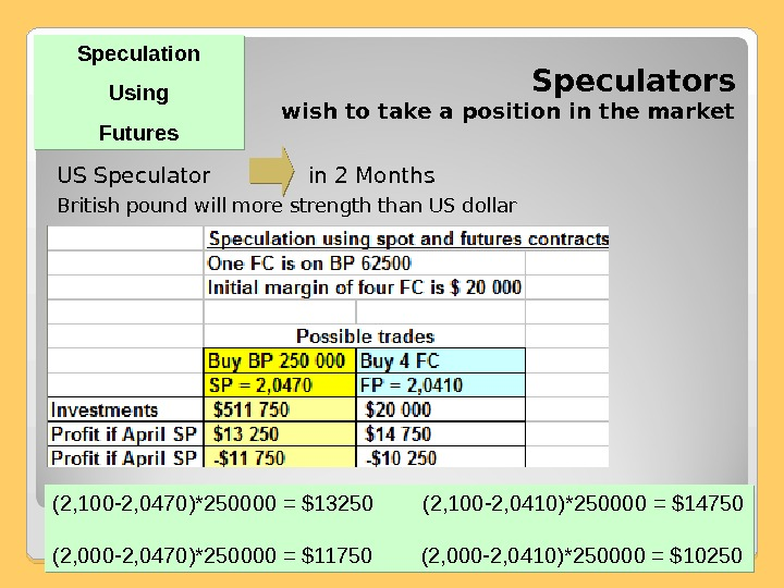 Speculators wish to take a position in the market US Speculator  in 2 Months British