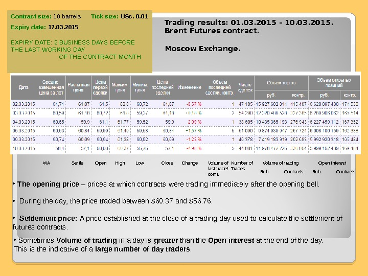 Trading results: 01. 03. 2015 – 10. 03. 2015.  Brent Futures contract.  Moscow Exchange.