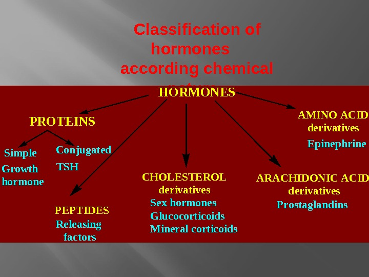 Classification of hormones according chemical nature H O R M O N E S P R