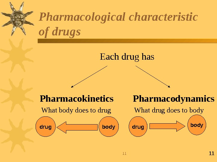 1111 Pharmacological characteristic  of drugs Each drug has Pharmacokinetics  Pharmacodynamics  What body does
