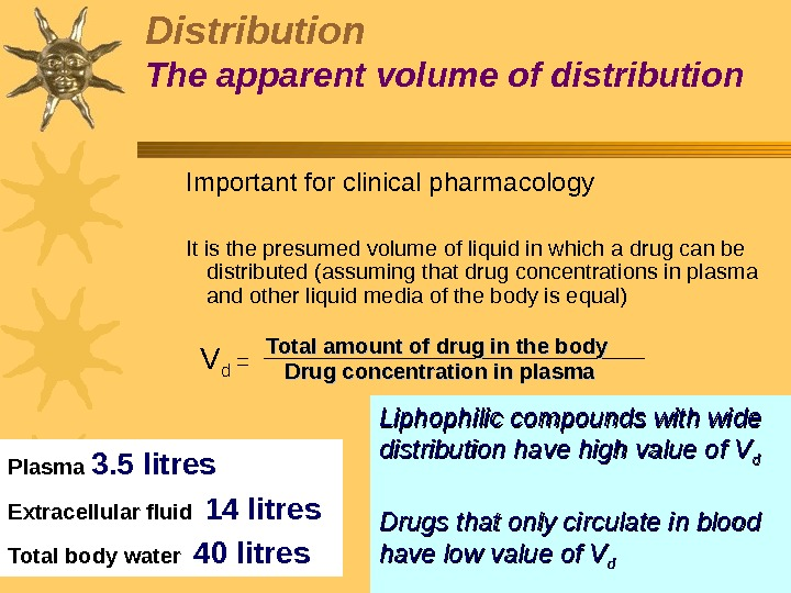 Important for clinical pharmacology It is the presumed volume of liquid in which a drug can