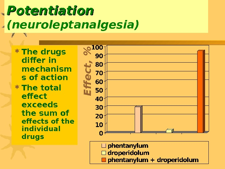 Potentiation ( neuroleptanalgesia ) The drugs differ in mechanism s of action The total effect exceeds