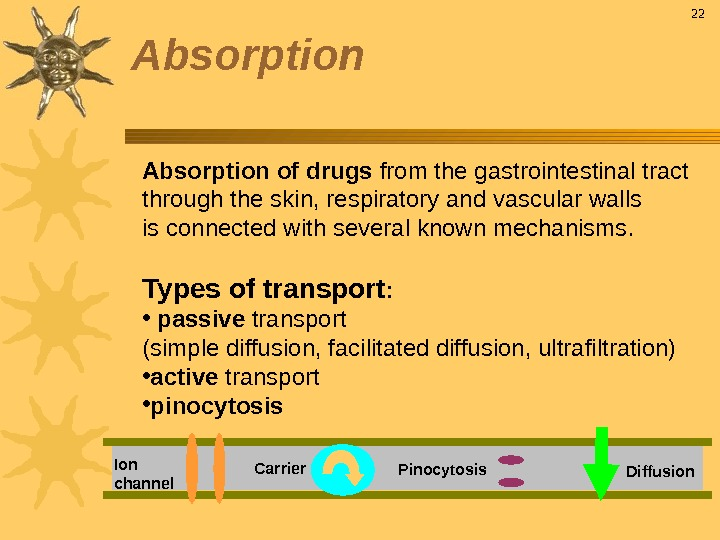 Absorption of drugs from the gastrointestinal tract through the skin, respiratory and vascular walls is connected