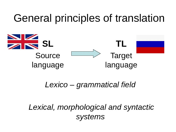 General principles of translation SL Source language TL Target language Lexico – grammatical field