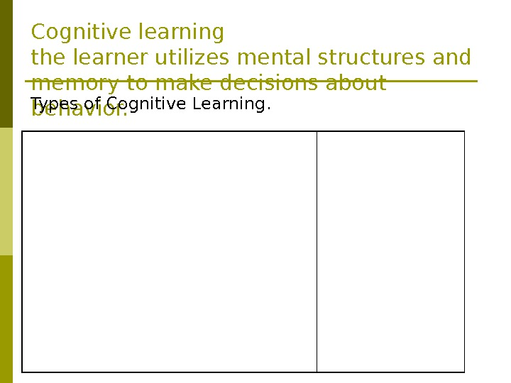 Cognitive learning the learner utilizes mental structures and memory to make decisions about behavior. Types of