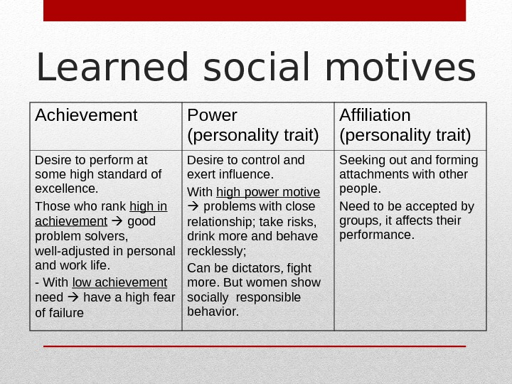 Learned social motives Achievement Power (personality trait) Affiliation (personality trait) Desire to perform at some high