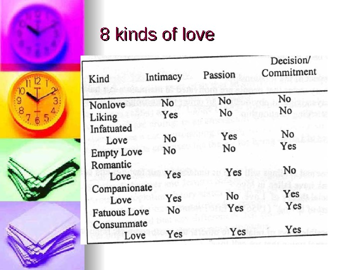 8 kinds of love