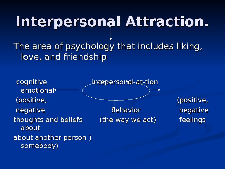 Interpersonal Attraction. The area of psychology that includes liking,  love, and friendship cognitive