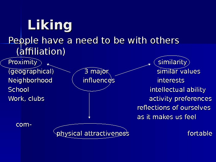 Liking People have a need to be with others (affiliation) Proximity     similarity
