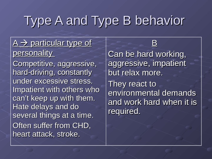 Type A and Type B behavior A A  particular type of personality Competitive, aggressive,