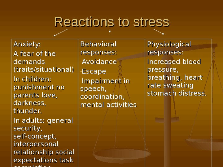 Reactions to stress Anxiety: A fear of the demands (traits/situational) In children:  punishment no parents