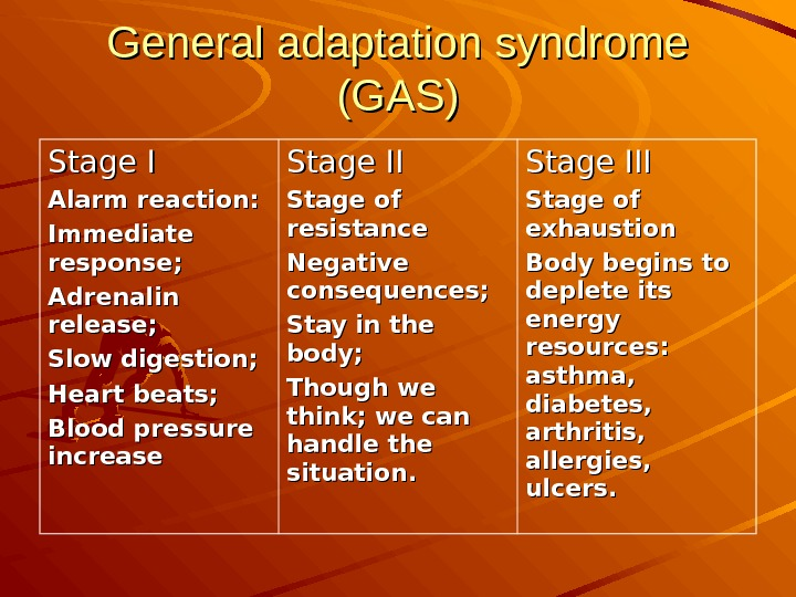 General adaptation syndrome (GAS) Stage I Alarm reaction: Immediate  response; Adrenalin release; Slow digestion; Heart