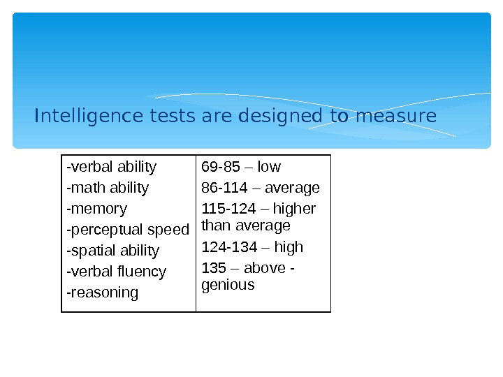 Intelligence tests are designed to measure -verbal ability -math ability -memory -perceptual speed -spatial ability -verbal