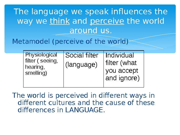 The language we speak influences the way we think and perceive the world around us. Metamodel