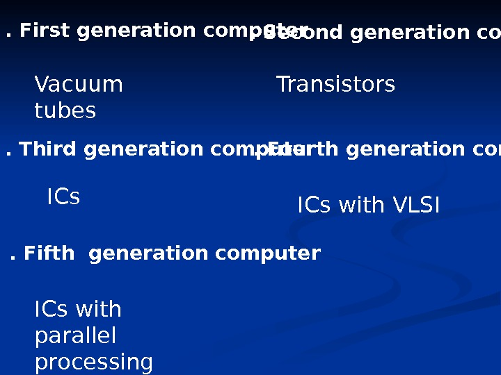 . First generation computer. Second generation computer. Third generation computer. Fourth generation computer. Fifth generation computer