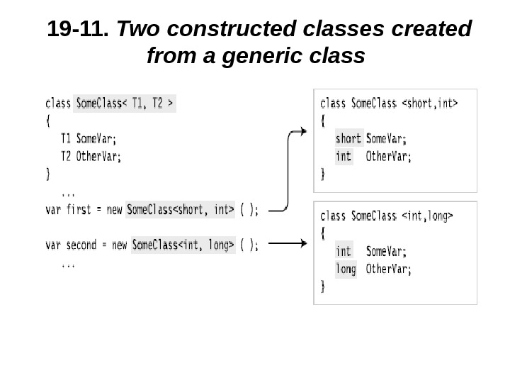 19 -11.  Two constructed classes created from a generic class