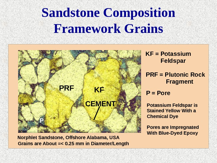 Norphlet Sandstone, Offshore Alabama, USA Grains are About = 0. 25 mm in Diameter/Length PRF KF