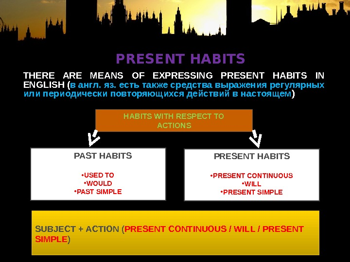 PRESENT HABITS THERE ARE MEANS OF EXPRESSING PRESENT HABITS IN ENGLISH ( в англ. яз. есть