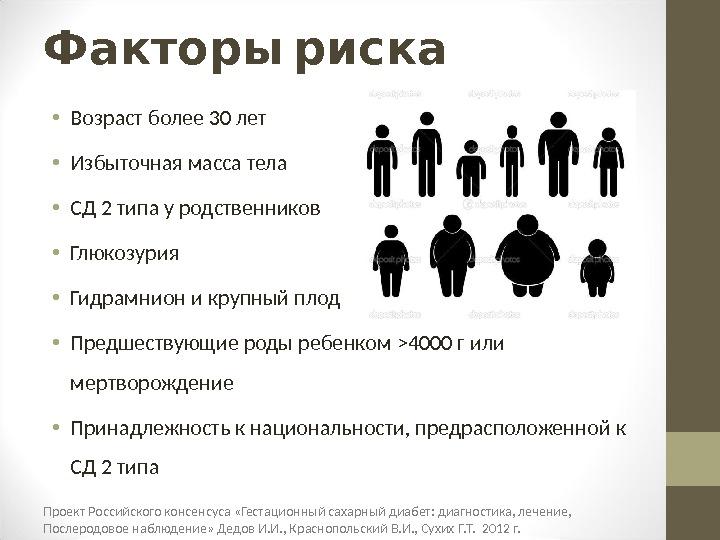 Факторы риска • Возраст более 30 лет  • Избыточная масса тела • СД 2