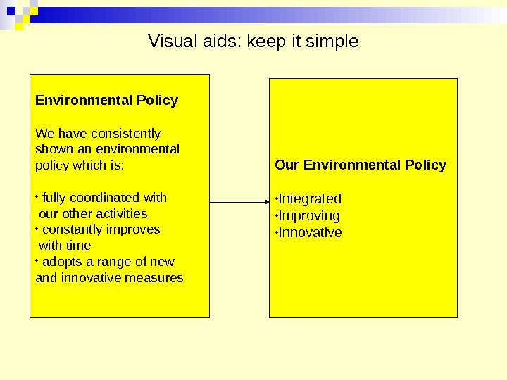 Visual aids: keep it simple Environmental Policy We have consistently shown an environmental policy which is:
