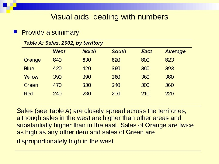 Visual aids: dealing with numbers Provide a summary Sales (see Table A) are closely spread across