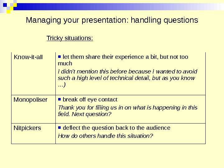 Managing your  presentation: handling questions Tricky situations: Know-it-all let them share their experience a bit,