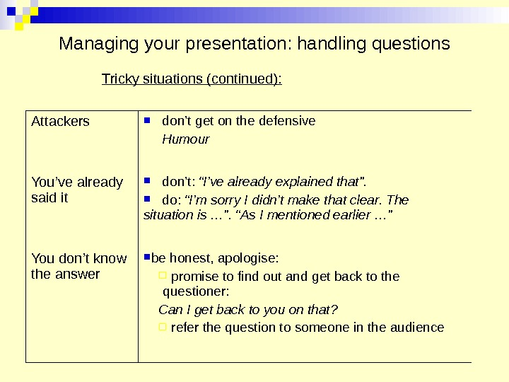 Managing your  presentation: handling questions Tricky situations (continued): Attackers don't get on the defensive