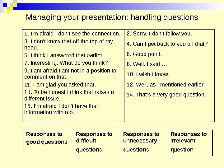 Managing your presentation: handling questions 1. I'm afraid I don't see the connection. 3. I don't