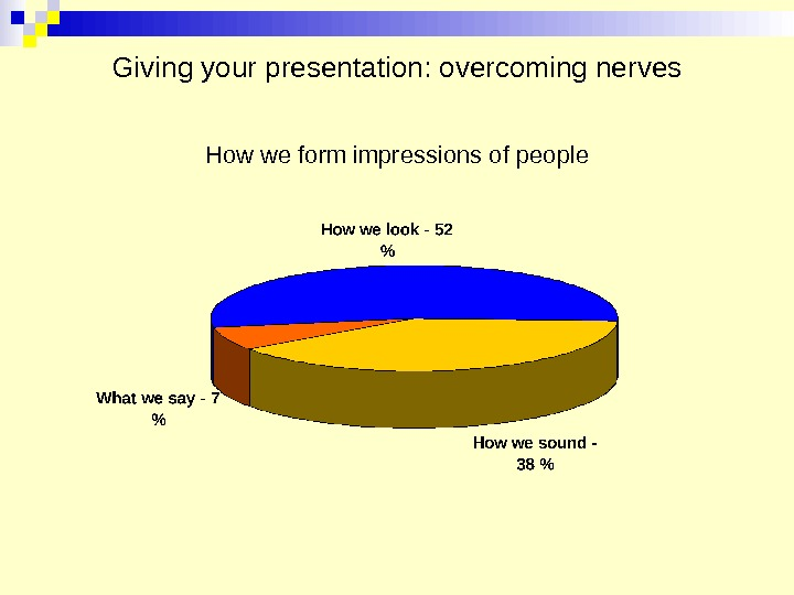 Giving your presentation: overcoming nerves How we form impressions of people