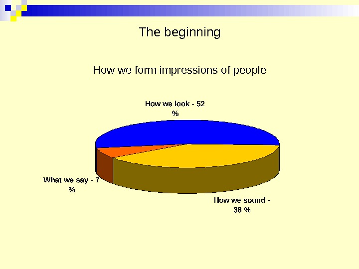 The beginning How we form impressions of people