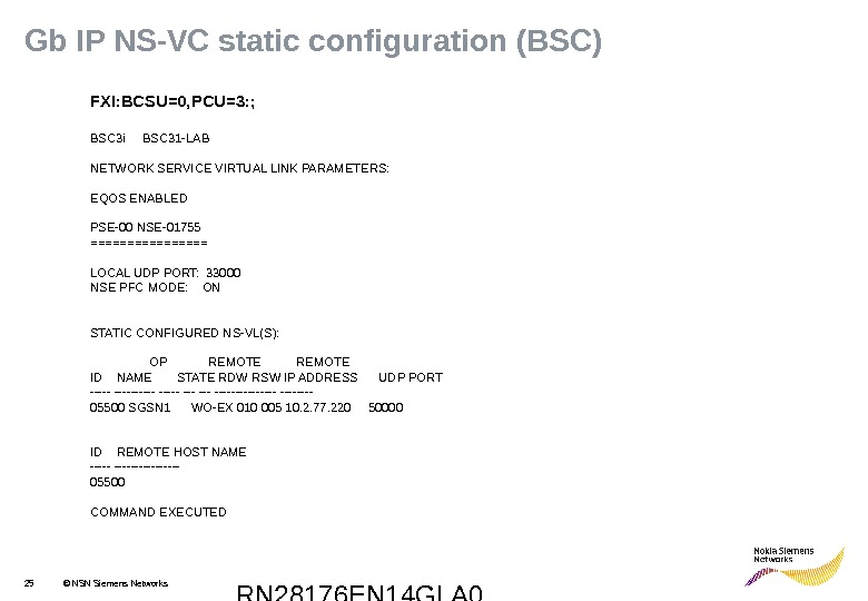 RN 28176 EN 14 GLA 025 © NSN Siemens Networks. Gb IP NS-VC static configuration (BSC)