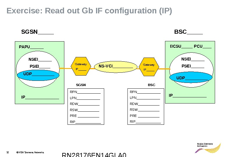 RN 28176 EN 14 GLA 032 © NSN Siemens Networks. Exercise: Read out Gb IF configuration