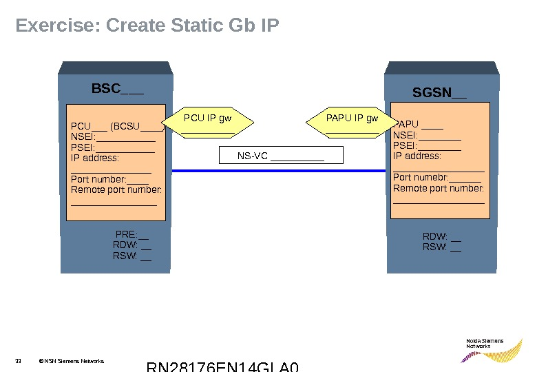 RN 28176 EN 14 GLA 033 © NSN Siemens Networks. Exercise: Create Static Gb IP NS-VC